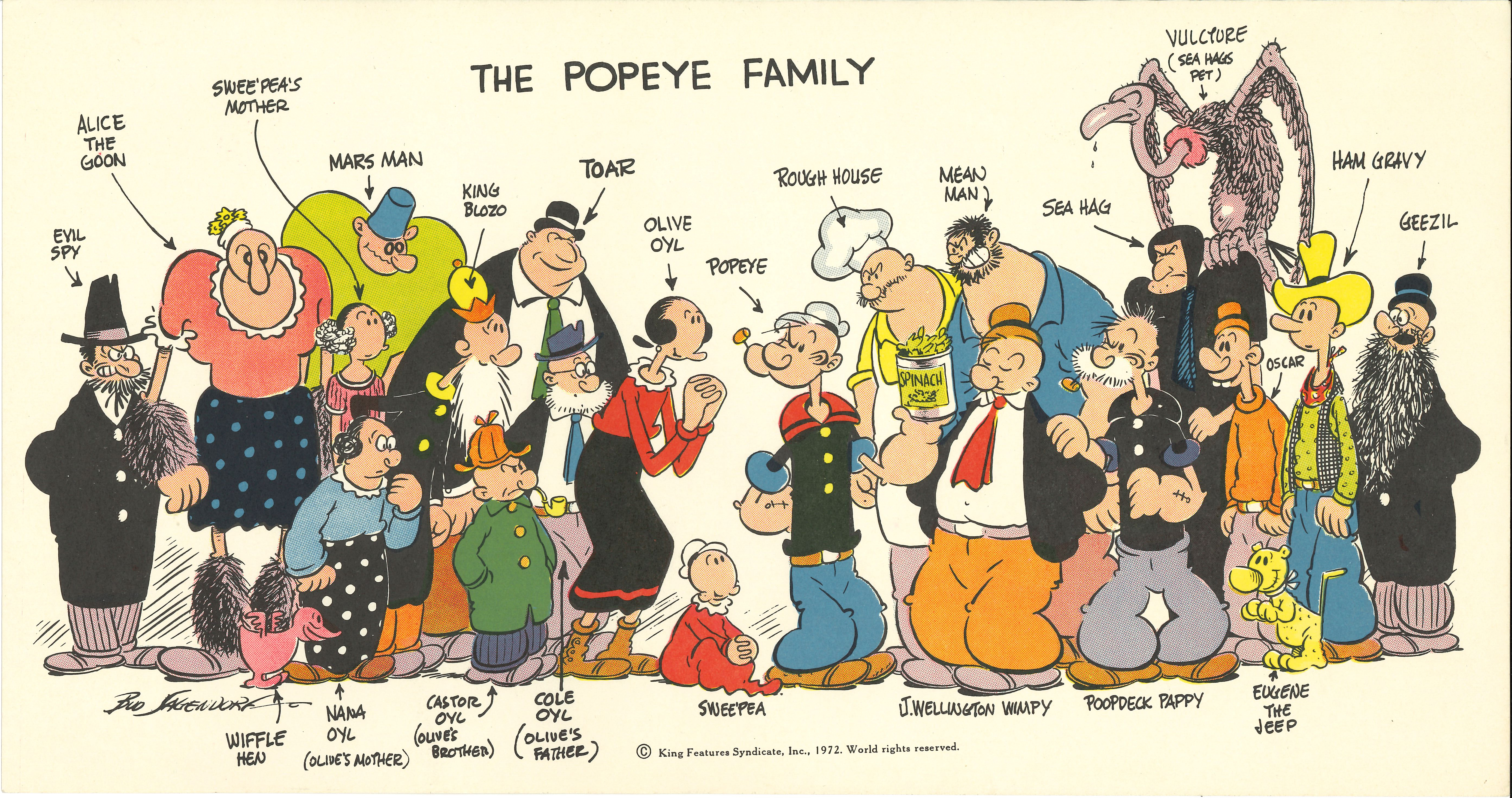 The Popeye Family